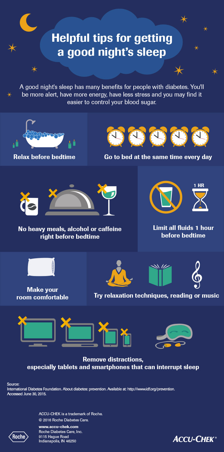 Infographic detailing tips to sleeping better, including relaxing, limited fluids and meals, and removing distractions