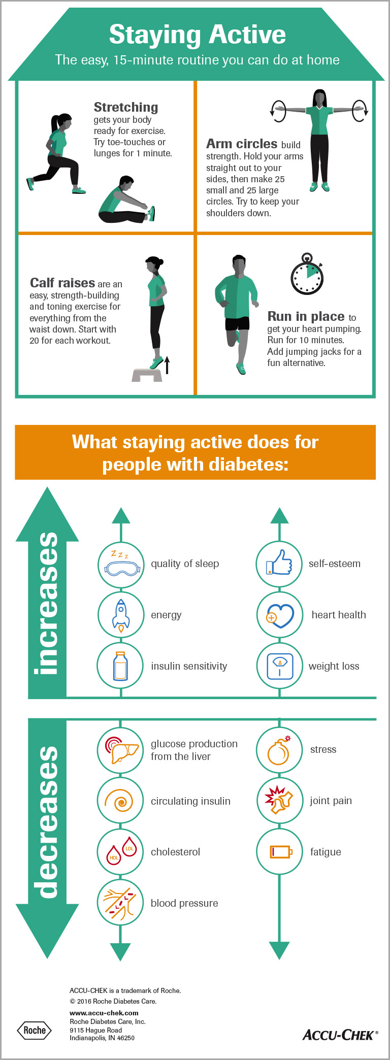 Infographic showing exercise tips and benefits of activity for people with diabetes