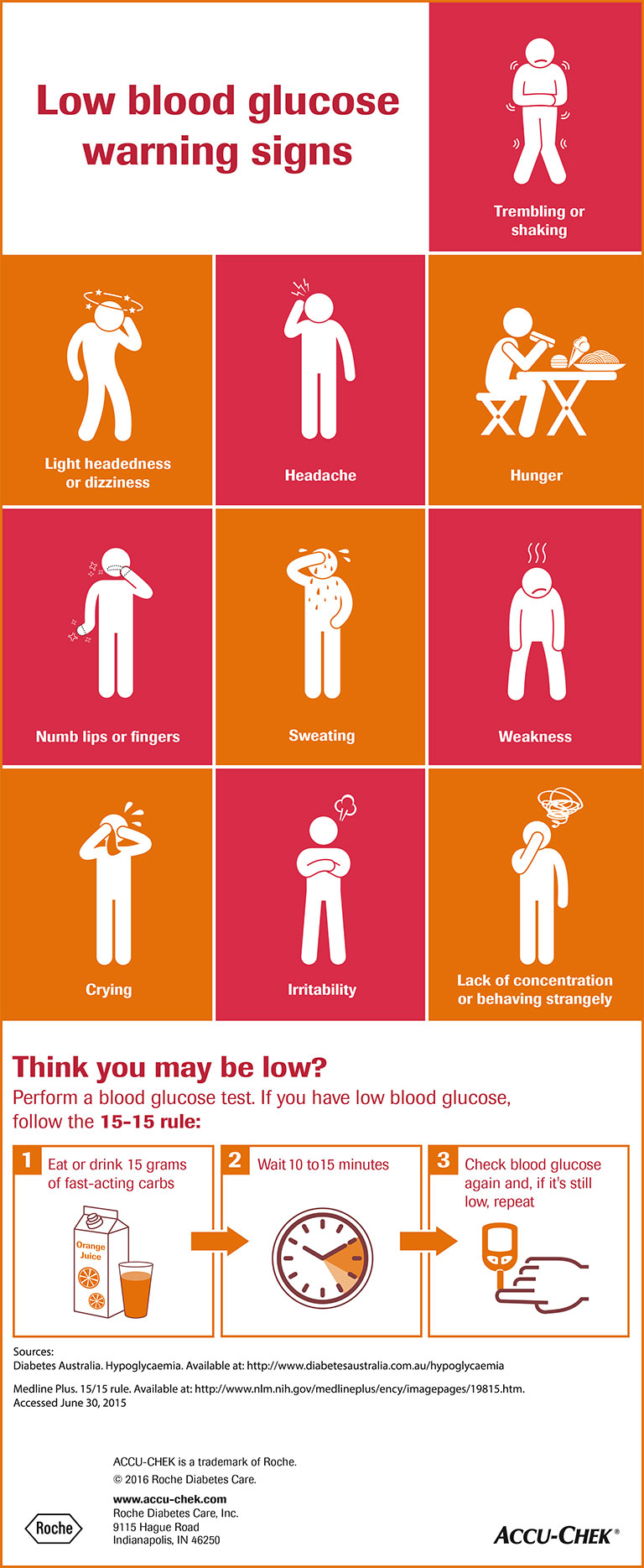 Infographic detailing low blood sugar (hypoglycemia) warning signs, including shaking, dizziness, headache, and hunger