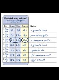 Accu-Chek Testing in Pairs tool
